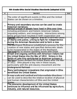 Ohio 4th Grade Social Studies Standards (checklist)