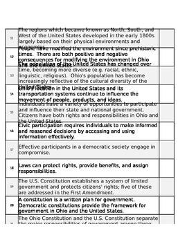 Ohio 4th Grade Social Studies Standards Checklist By Se Ohio Teacher