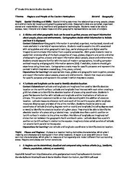 Ohio 6th Grade Social Studies Standards