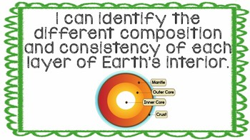 Ohio 8th Grade Earth Science I Can Statements (Content Statements 1-4)