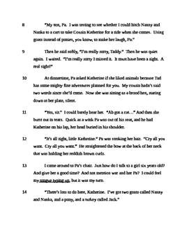 Ohio AIR test prep - Literary Text Set