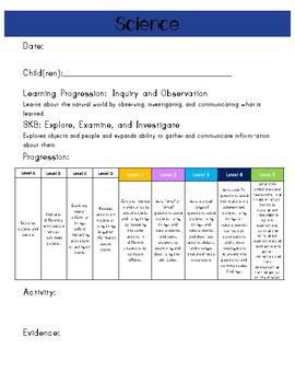 Ohio ELA Data Recording Sheets - Science, Social Studies, and Art