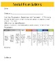 Ohio Early Learning Assessment (ELA) Data Recording Sheets - Social Foundations