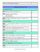 Ohio First Grade ELA Standards Checklist