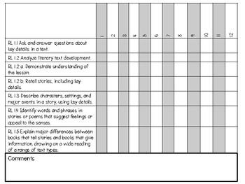 Ohio First Grade Standards Checklist