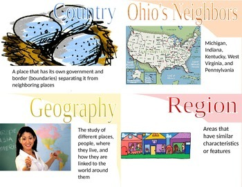 Ohio Geography Word Wall