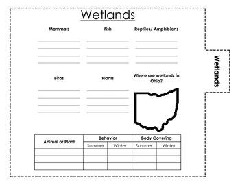 Ohio Habitats Tab-Book