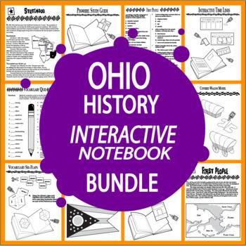 Ohio History Bundle – NINE Engaging Literacy-Based Ohio State Study Lessons