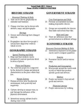 Ohio Learning Standards - 2nd Grade - Social Studies CHEAT SHEET