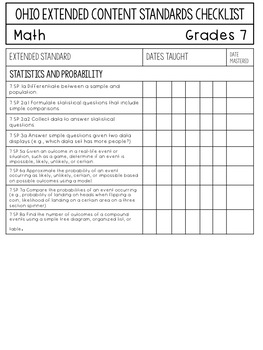 Ohio Math Extended Standards Checklist Grades 6-8