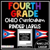 Grade 4 Social Studies Ohio Model Curriculum Content Statements Organization