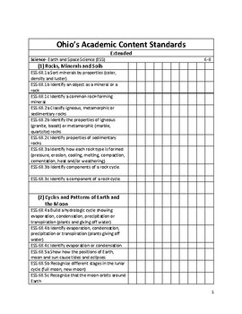 Ohio Science and Social Studies Extended Content Standards Grades 6 - 8