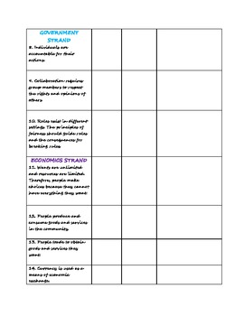 Ohio Social Studies Learning Standards and Checklist- Monster Theme
