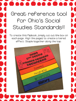 Ohio Social Studies Standards Flipbook