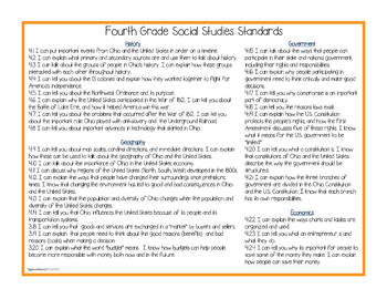 Ohio Social Studies Standards - Fourth Grade Posters and Statement Cards