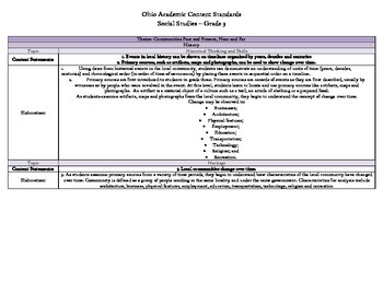 Ohio Social Studies Standards Grade 3 Curriculum Map