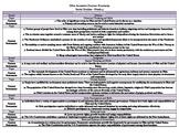 Ohio Social Studies Standards Grade 4 Curriculum Map