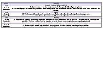 Ohio Social Studies Standards Grade 6 Curriculum Map