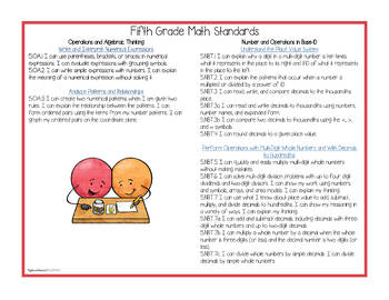 "Ohio Standards for Fifth Grade MATH ""I Can"" Posters and Statement Cards"
