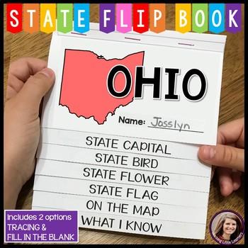 Ohio Activity