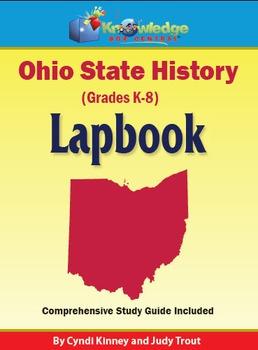 Ohio State History Lapbook