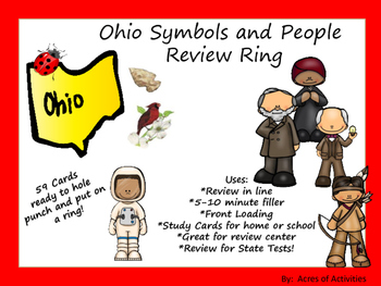 Ohio Symbols and Famous People Review Ring