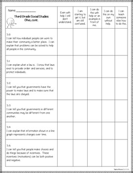 "Ohio - Third Grade Standards Checklists for All Subjects  - ""I Can"""