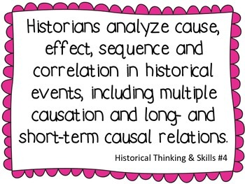 Ohio World History Standards & I Can Posters - Pink Border