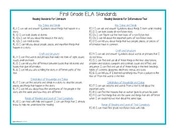"Ohio's Learning Standards First Grade ELA ""I Can""  Posters and Statement Cards"