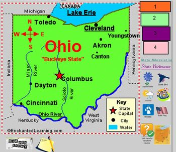 All About Ohio