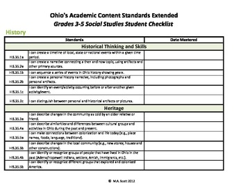 Ohio's Academic Content Standards Extended Student Checklists Grades 3-5 S.S.