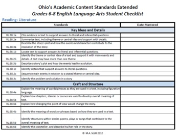 Ohio's Academic Content Standards Extended Student Checklists Grades 6-8