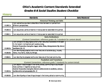 Ohio's Academic Content Standards Extended Student Checklists Grades 6-8 S.S.
