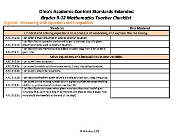 Ohio's Academic Content Standards Extended Student Checklists Grades 9-12 Math