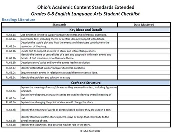 Ohio's Academic Content Standards Extended Student Checklists Grades K-12