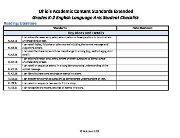 Ohio's Academic Content Standards Extended Student Checklists Grades K-2 ELA