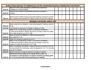 Ohio's Academic Content Standards Extended Teacher Checklists Grades 3-5 Math