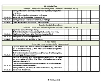 Ohio's Academic Content Standards Extended Teacher Checklists Grades 6-8 S.S.