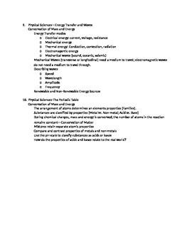 Ohio's New Science Standards Checklist and Summary-Grade 7