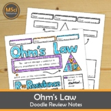 Ohm's Law Doodle Sheets Visual Guided Notes Physics