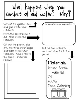 Oil & Water Don't Mix ~ Quick Lab Pack for Interactive Science Notebooks