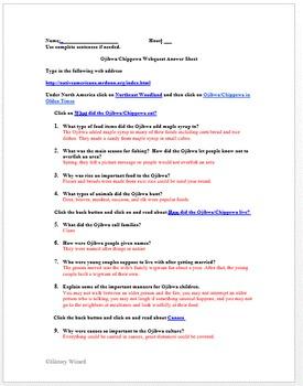 Ojibwa (Chippewa/Anishinabe) Native American Webquest/Worksheet