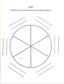 Ojibway Quiz Review