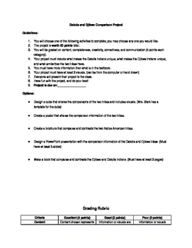 Ojibwe and Dakota Comparison Project