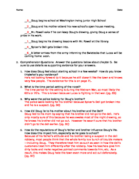 Okay for Now (by Gary D. Schmidt) Chapter 3 Resources
