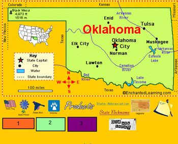 All About Oklahoma