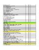 2017-2018 Oklahoma 1st Grade Portfolio Documentation Sheets