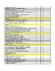 Oklahoma 1st Grade Portfolio Documentation Sheets