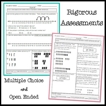 Oklahoma Academic Math Standards- Assessments for ALL Standards