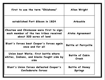 Oklahoma Board Game